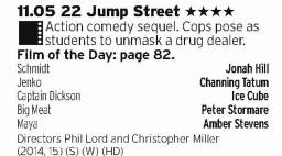 2305 - Channel5 - The first film was way funnier than it had any right to be, hence this sequel. The joke is wearing a little thin but, my God, it saves the end credit sequence saves the day