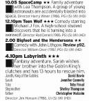 1005 - Channel 5 - A strong run of films here covering the full gamut of 80s cheese. Teen Wolf and Labyrinth are probably the highlights but everything is worth a watch