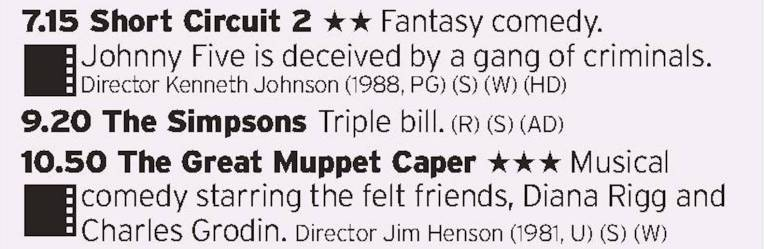 0715 - Channel 4 - More great 80s films, feel free to skip the Simpsons episodes in the middle. ANd if you can only catch one, make sure it's Short Circuit 2 which is a genuinely good film