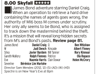 2000 | ITV1 | Probably the best of the Craig Bond era, one that you feel will be overshadowing the Bond films for the next few years
